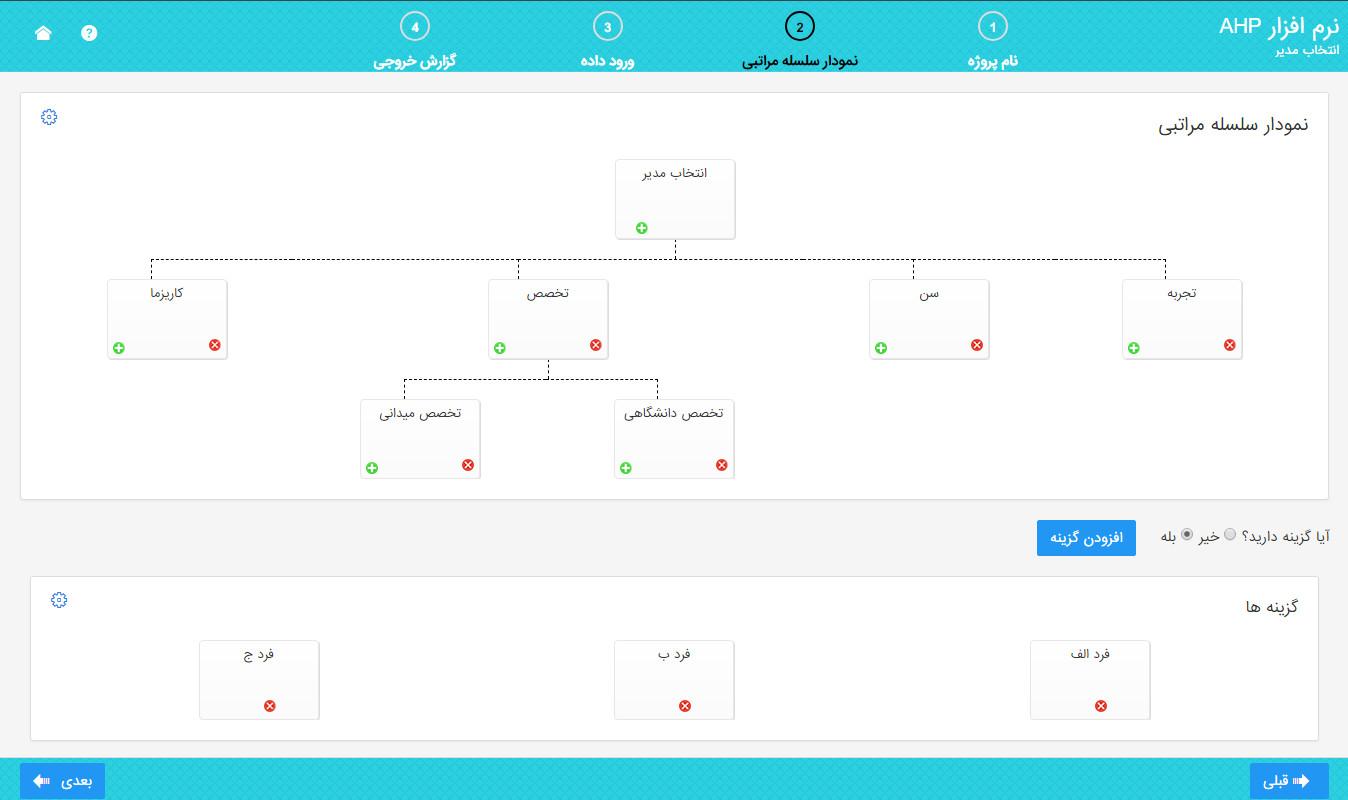 نرم افزار AHP - تصویر صفحه ترسیم نمودار