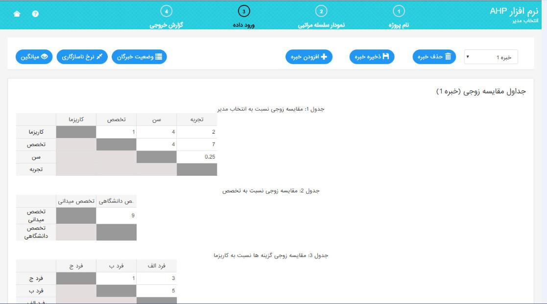 نرم افزار AHP - تصویر صفحه مقایسات زوجی